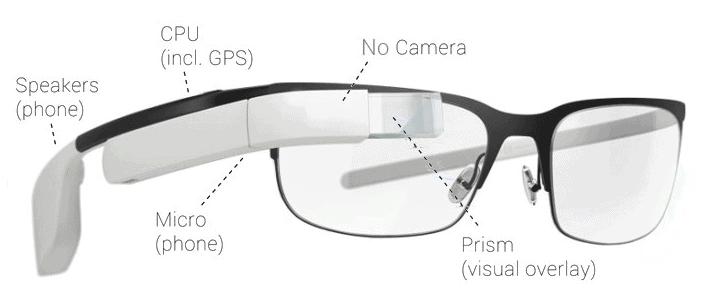 Google Glass 2 Components