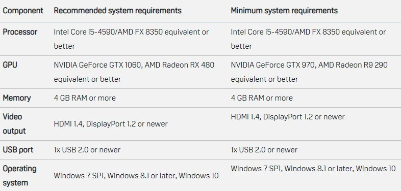 HTC Vive System Requirements