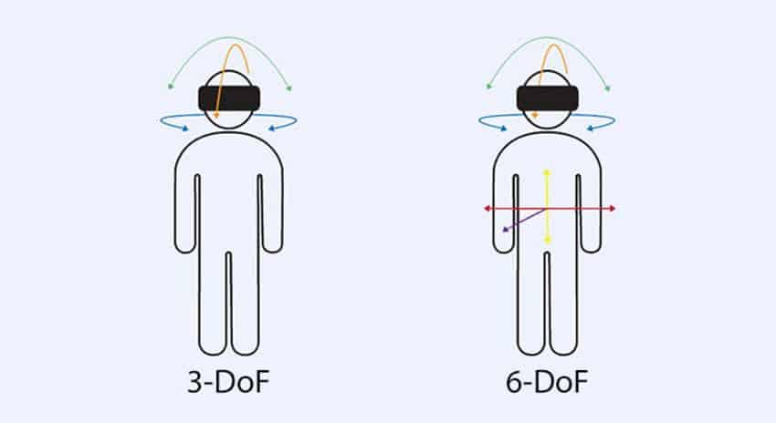 3dof-vs-6dof-tracking